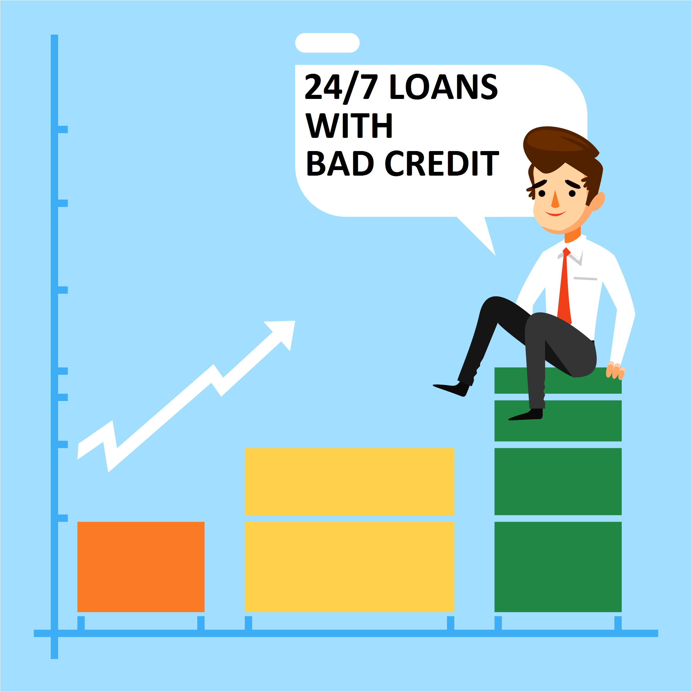 24/7 Loans With Bad Credit